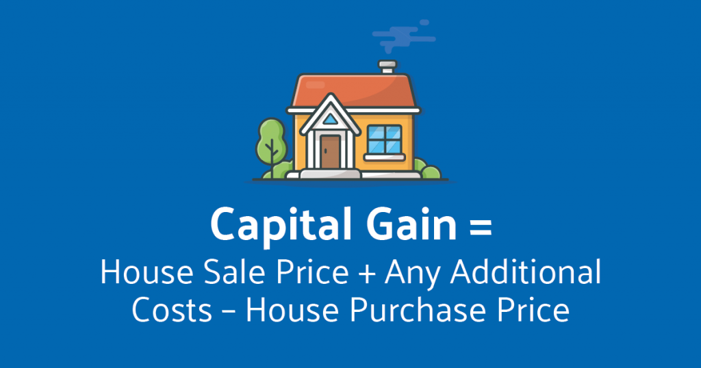 capital gains tax for americans abroad