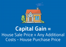 Capital Gain=House Sale Price + Any Additional Costs – House Purchase Price